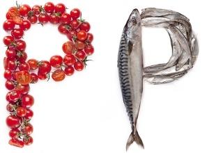 Основные пищевые источники витаминов