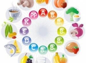 Что нужно знать хозяйке о витаминах